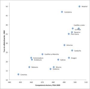 nivel-educativo-1860-20091.jpg